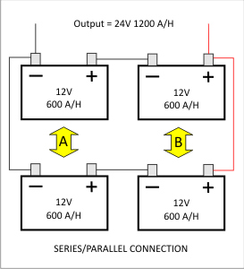 how to connect two 12 volt batteries together leds unlimited 12 Volt Batteries in Parallel Diagram you can now connect the negative terminal of one battery in set \u0027a\u0027 to the appliance and the positive terminal of one battery in set \u0027b\u0027