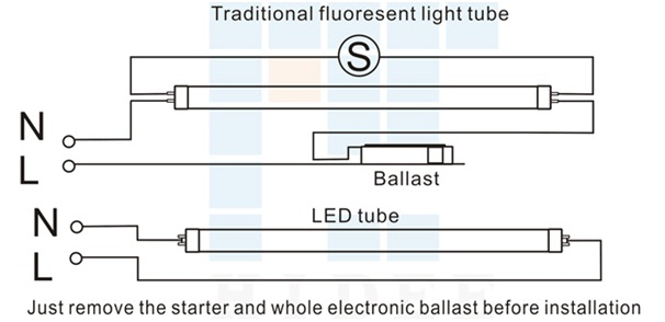 fluro_howto how to install a led fluorescent tube bypassing a ballast wiring diagram for fluorescent to led at mifinder.co
